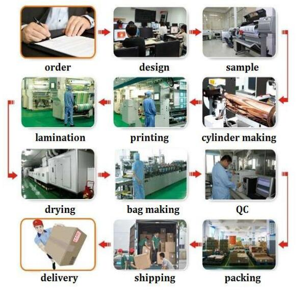 printed food packaging bag factory for food-11